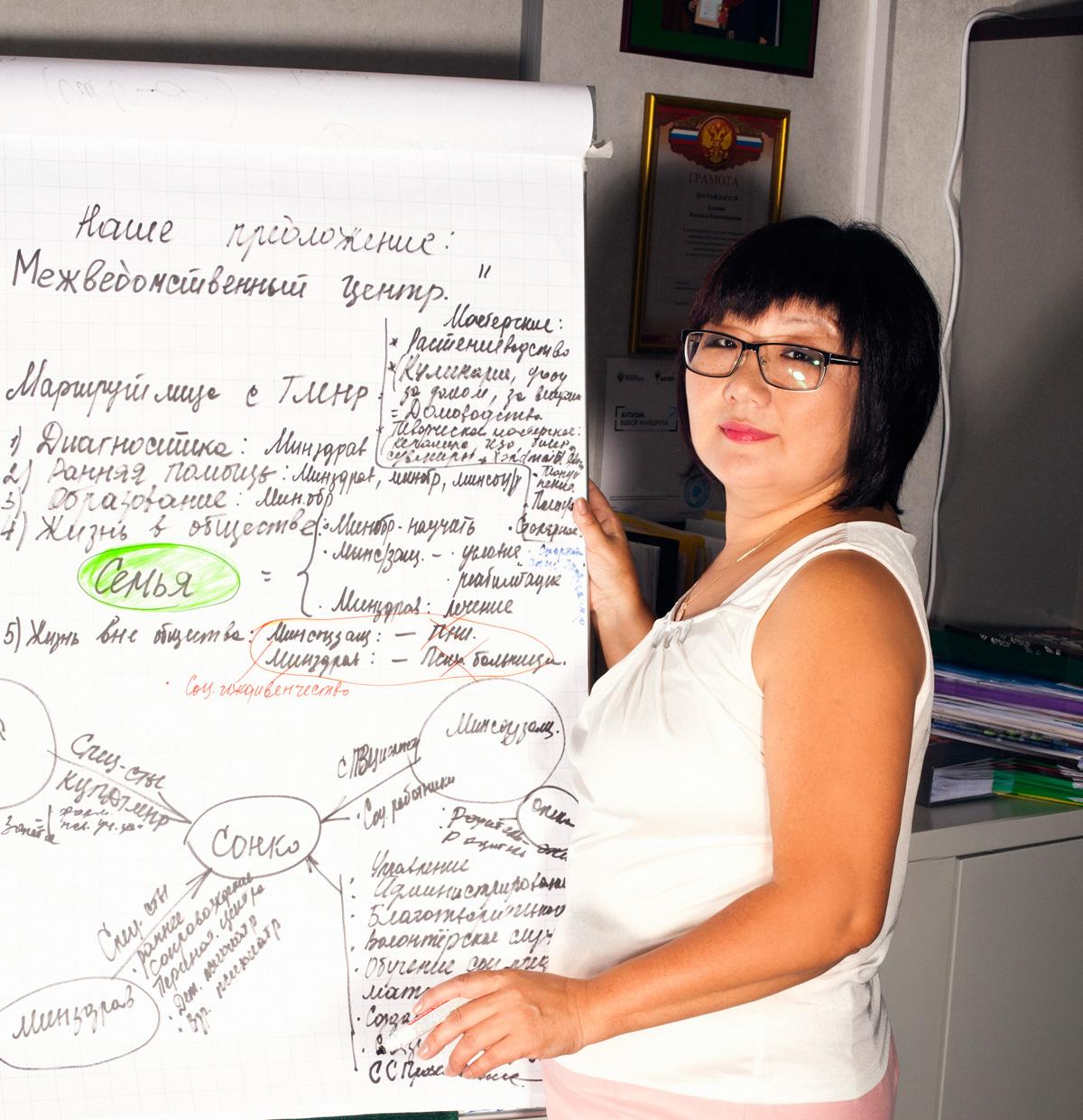 Евтеева Наталья Владимировна